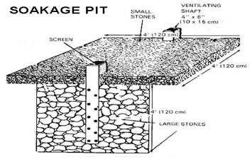 Rock Pits Service In BC Richmond BC Mapple Rich BC Abordsfort BC Surrey BC Langley BC Wight Rock BC